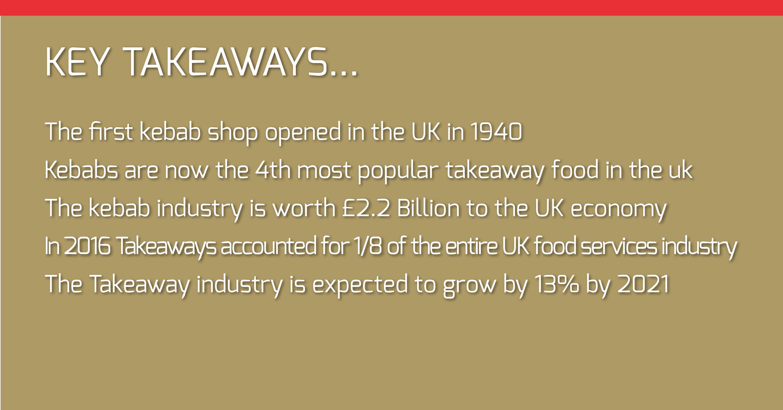 Kebab in the uk, key takeaways